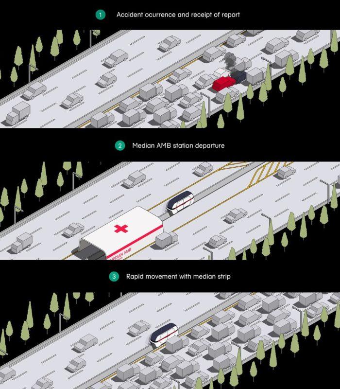 Эта машина скорой помощи не ездит по обычным дорогам… и никогда не застревает в пробке!